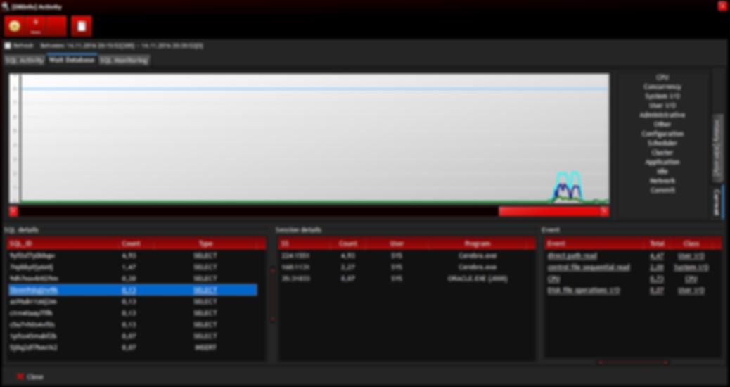 Wait database Oracle, chenge interval