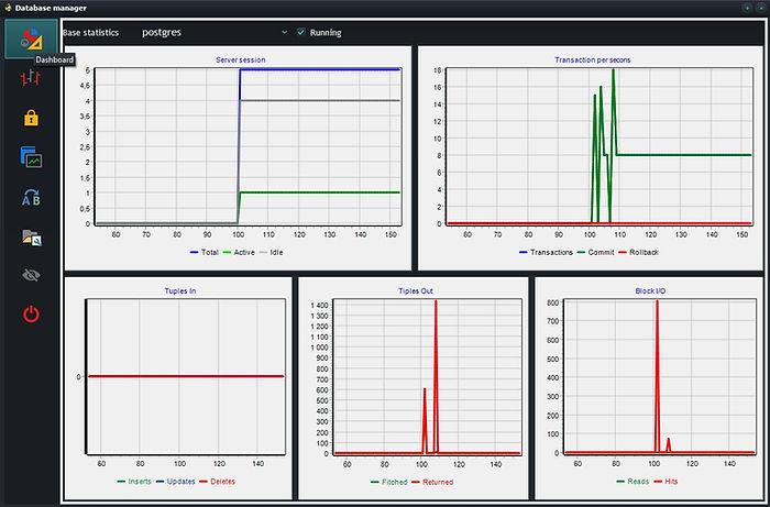 PostgreSQL - Monitor - Dashboard.jpg