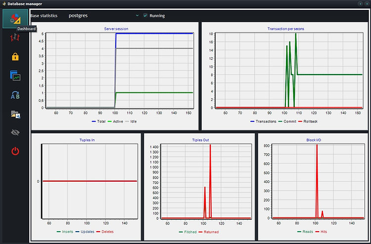 PostgreSQL - Monitor - Dashboard.jpg