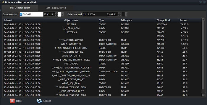 Oracle REDO top generation.jpg