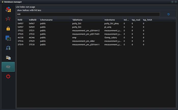 [CerebroSQL] PostgreSQL - list index not