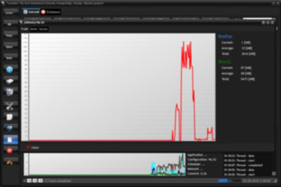 Database IO show chart