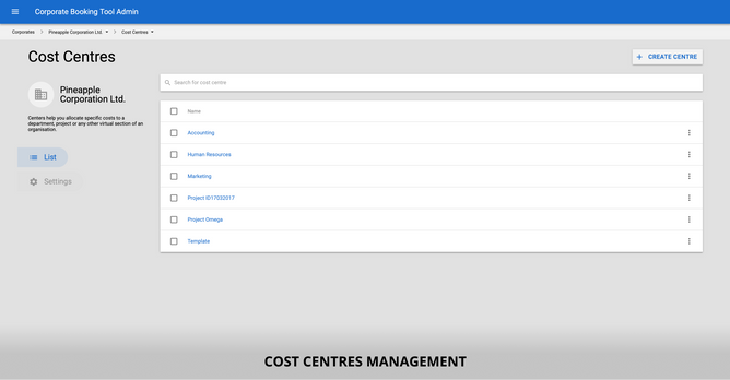 Cost centres management