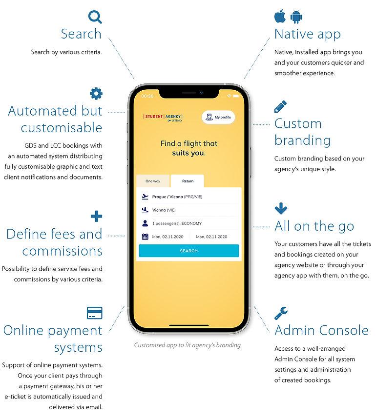 GOL-mobile-product-2021.jpg