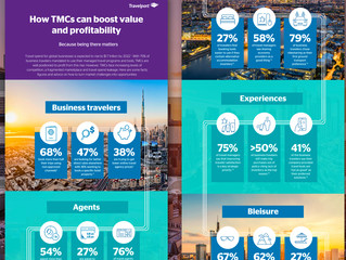 What can TMCs do to attract and retain clients while driving revenue growth?