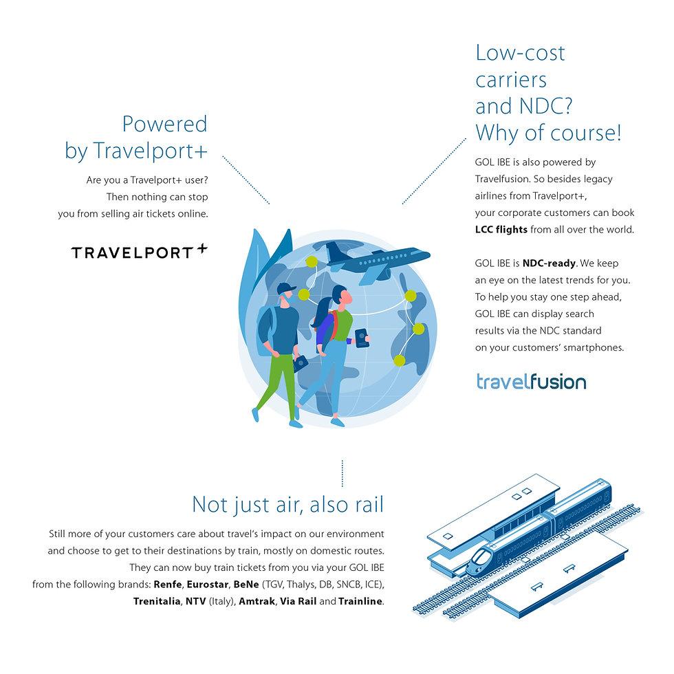 GOL-IBE-Global-Travel-Content.jpg
