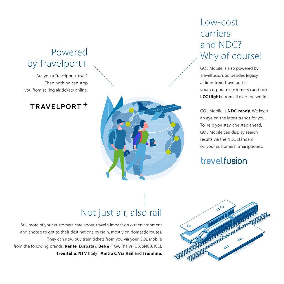 GOL-mobile-Global-Travel-Content.jpg