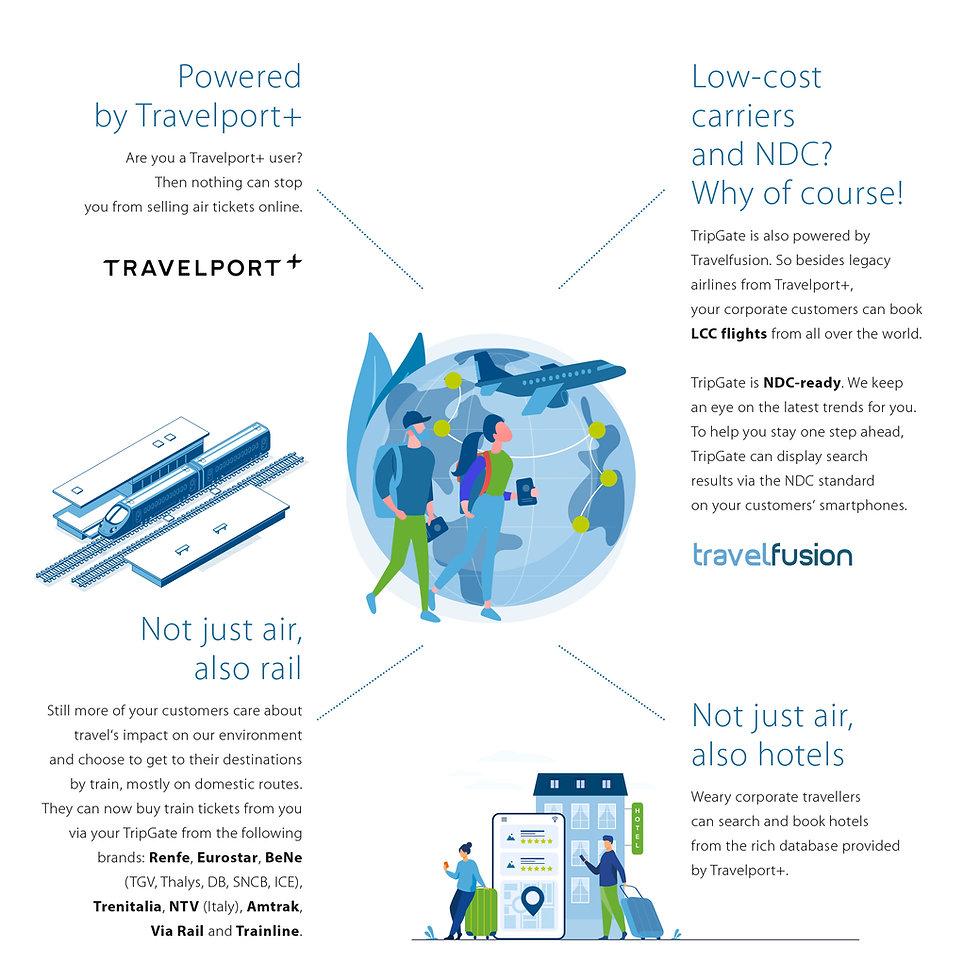 TripGate-Global-Travel-Content.jpg