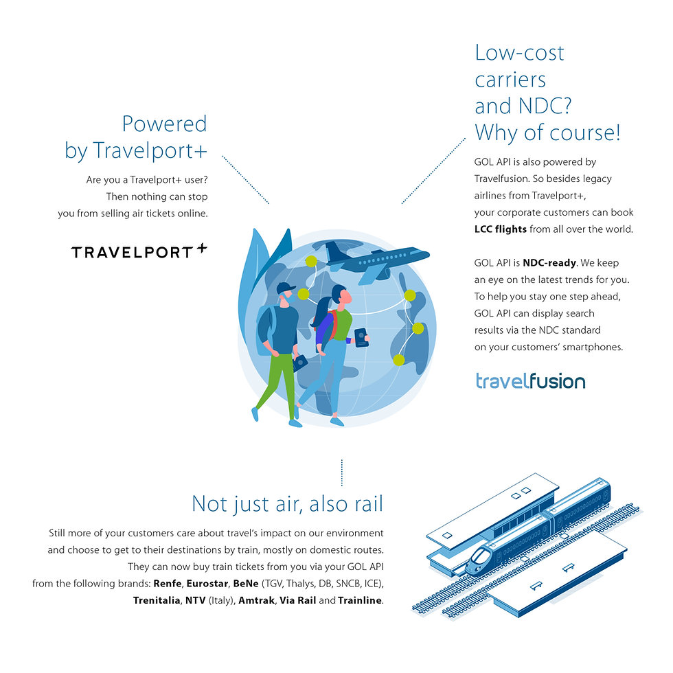 GOL-API-Global-Travel-Content.jpg