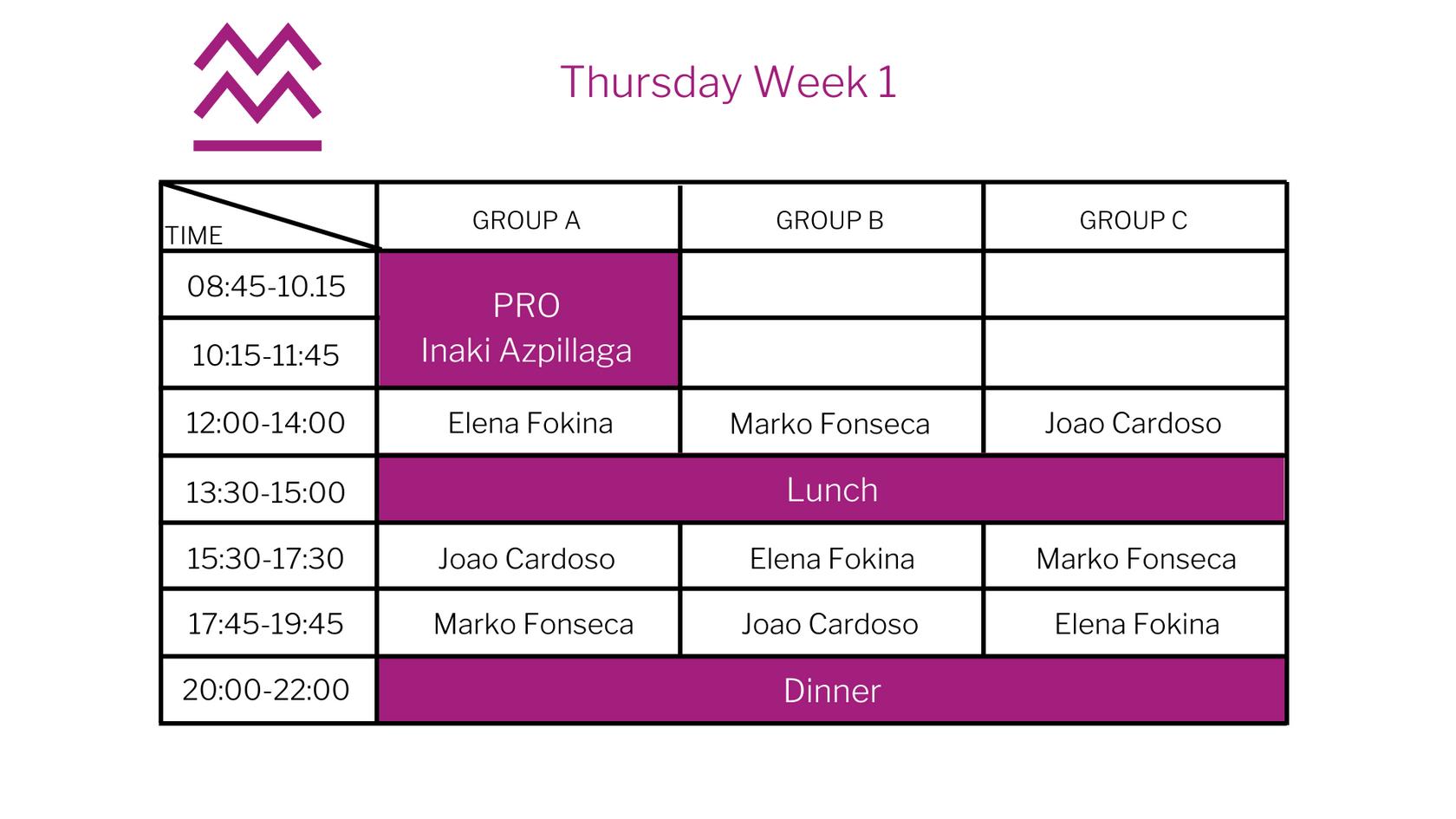 Thursday week 1.png
