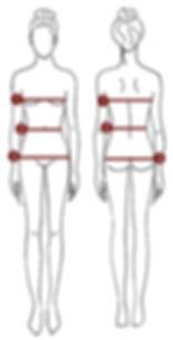 Tabela rozmiarów szlafroków damskich długich z haftem i koronką