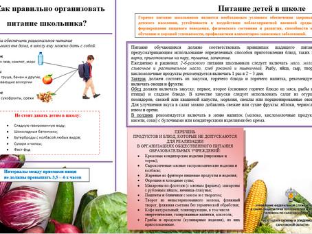 Информация по организации питания обучающихся