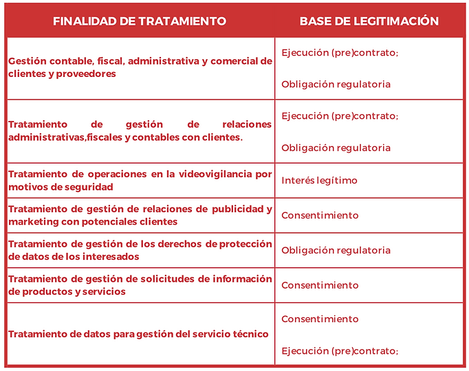 proteccion datos.png