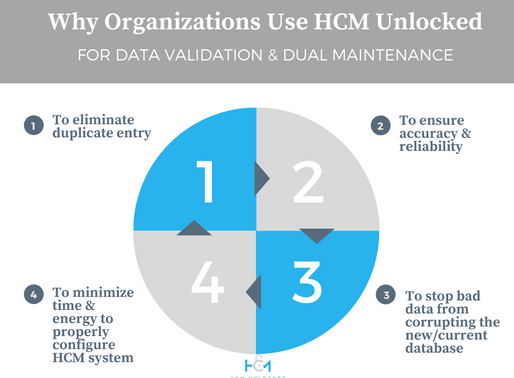 Why Organizations Use HCM Unlocked for Data Validation & Dual Maintenance