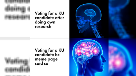 Popular UKC meme pages have too much power in influencing KU elections