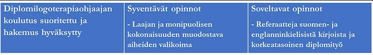 Diplomilogoterapeutti.png