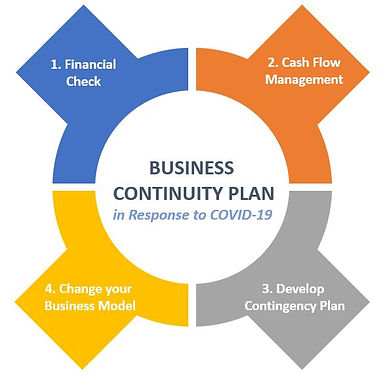 Business Continuity Plan.JPG