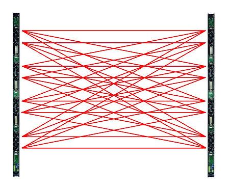coppia di barriera infrarosso 4 lenti