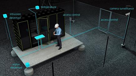 supertech tvcc - controller Apollo TKH Security per monitoraggio siti remoti