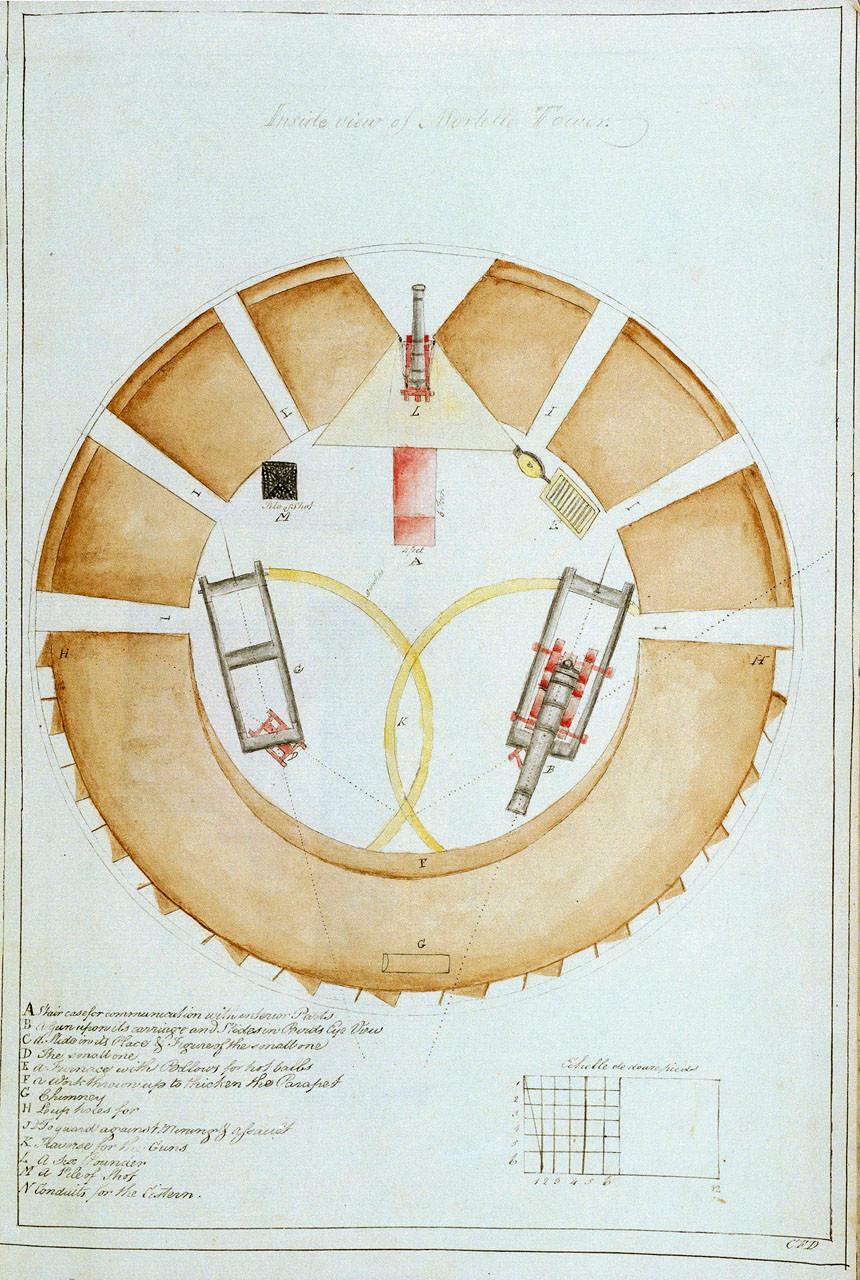 Plan of the gun platform on the original Mortella tower