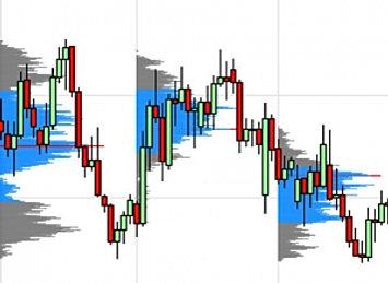White label forex trading