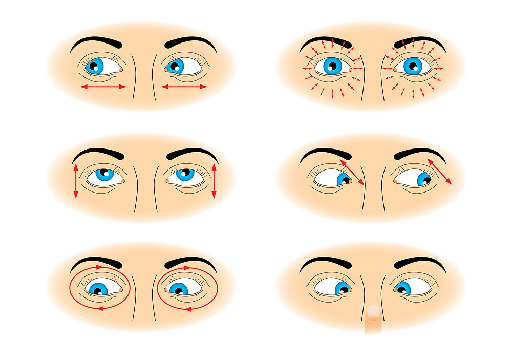 eye exercises to Protect Your Eyes from the Computer