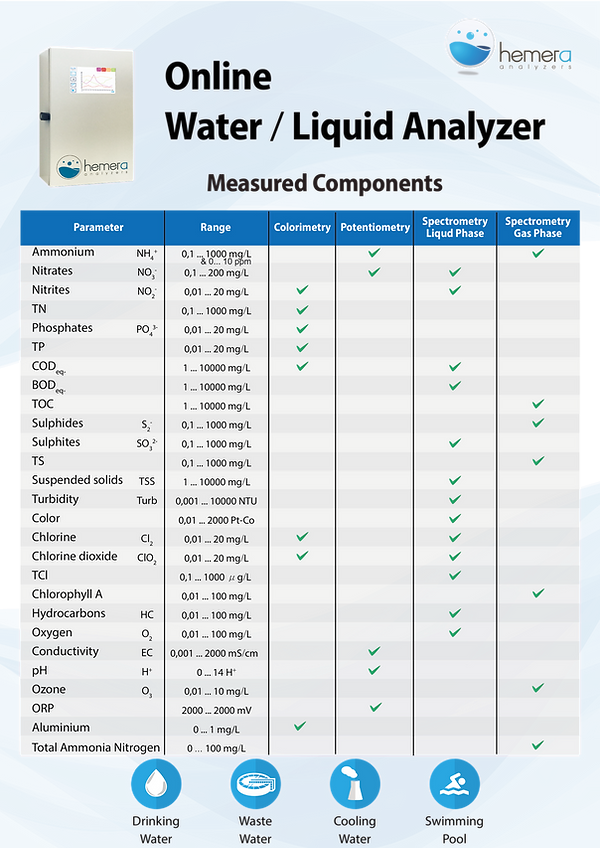 parameter%20website%20-%20water_liquid_e