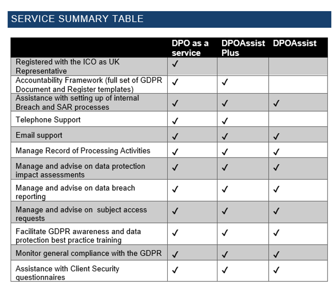 Service summary table.png