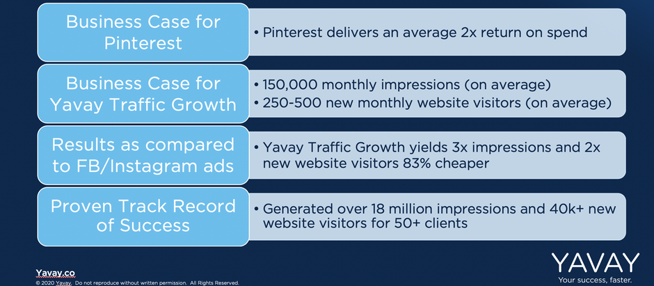 Our Journey to Pinterest Marketing