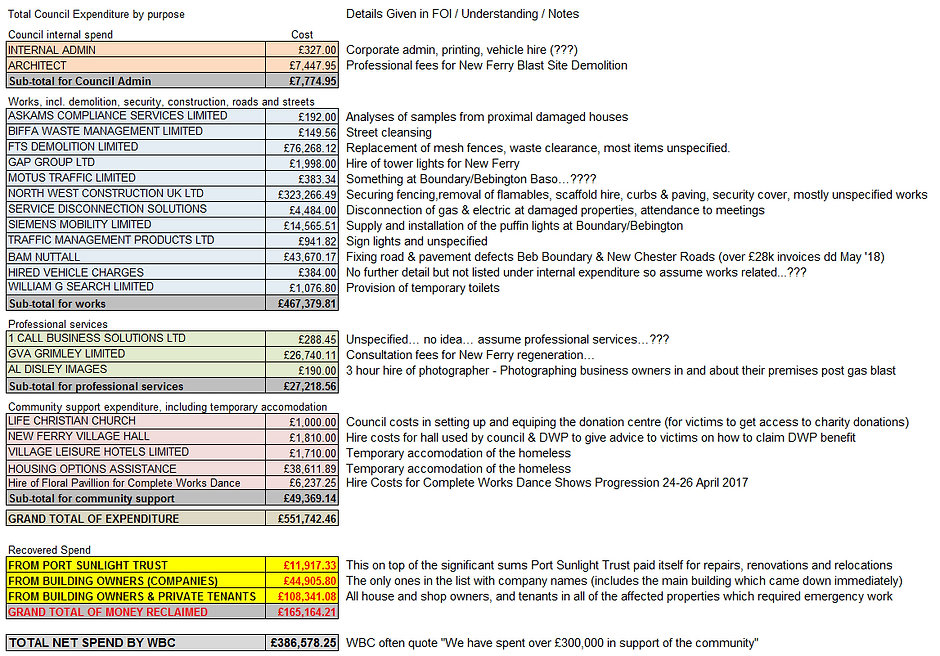 Council Expenditure 2.jpg