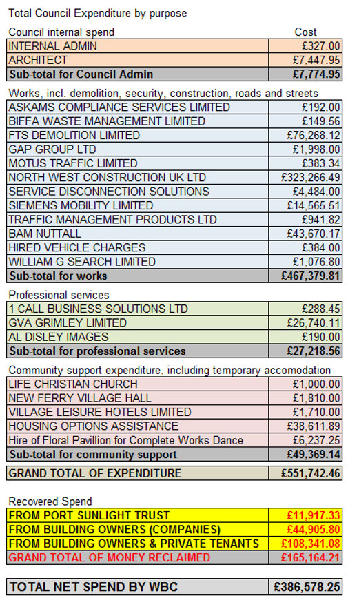 Council Expenditure 1.jpg