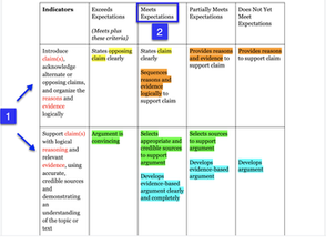 """Rubrics: Part 1, The """"Why"""" and """"How To"""""""