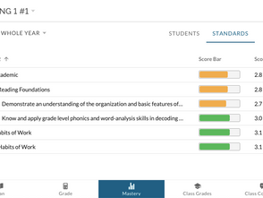 Supporting Teacher Practice with School-Level Data