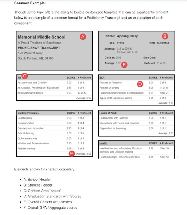 Image of sample proficiency transcript