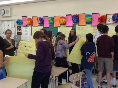 More Big Ideas and Essential Questions