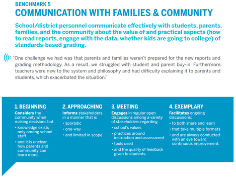 Fully Engaging Parents and Community Members