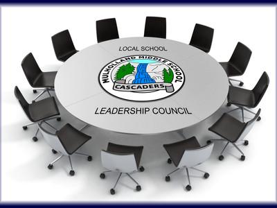 LOCAL SCHOOL LEADERSHIP COUNCIL - 9/21/2021