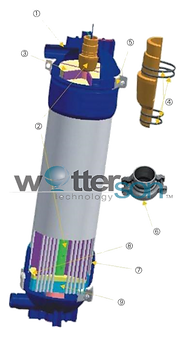 Ultra-Filtration (UF) System Features