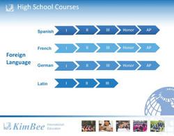 Kimbee Education Powerpoint