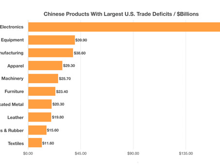 Chinese and U.S. Trade Policy Update