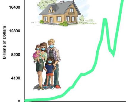Housing Market Overview