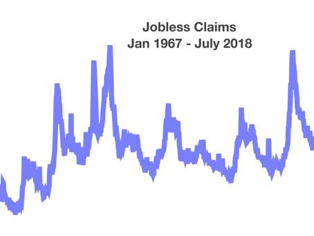 Labor Market Update