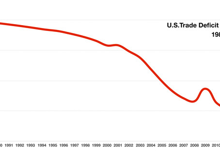 The Growing Trade Deficit With China – International Trade Policy
