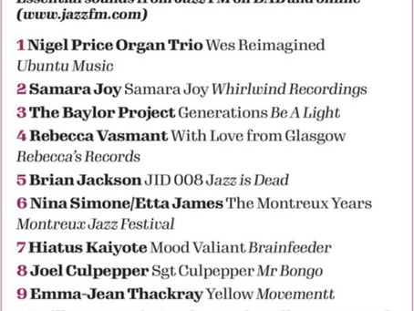 THE NEW ALBUM 'WES REIMAGINED' FROM THE NIGEL PRICE TRIO REACHES No 1 on JAZZFM.COM