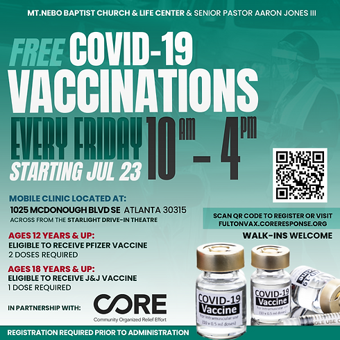 COVID19 Vaccinations