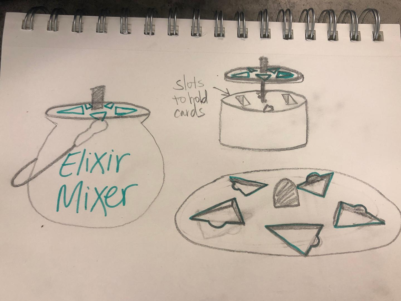 Package Design Sketch