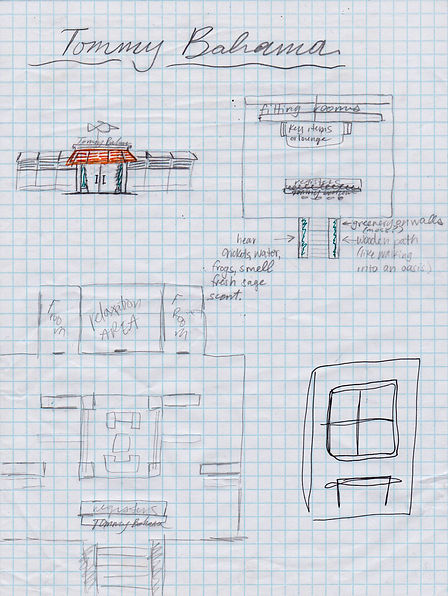 Initial Store Layout Sketch