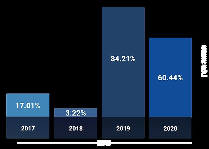 גרף דצמבר 2020.png