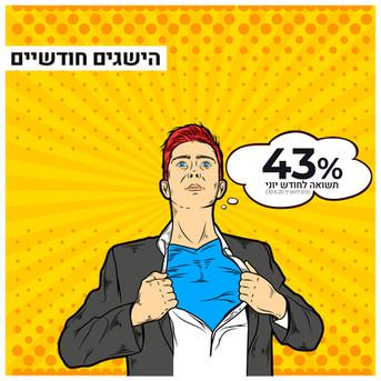 BARAK INVEST - Social Media Graphic
