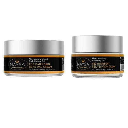 Daily Skin Renewal/ Rejuvenation Cream